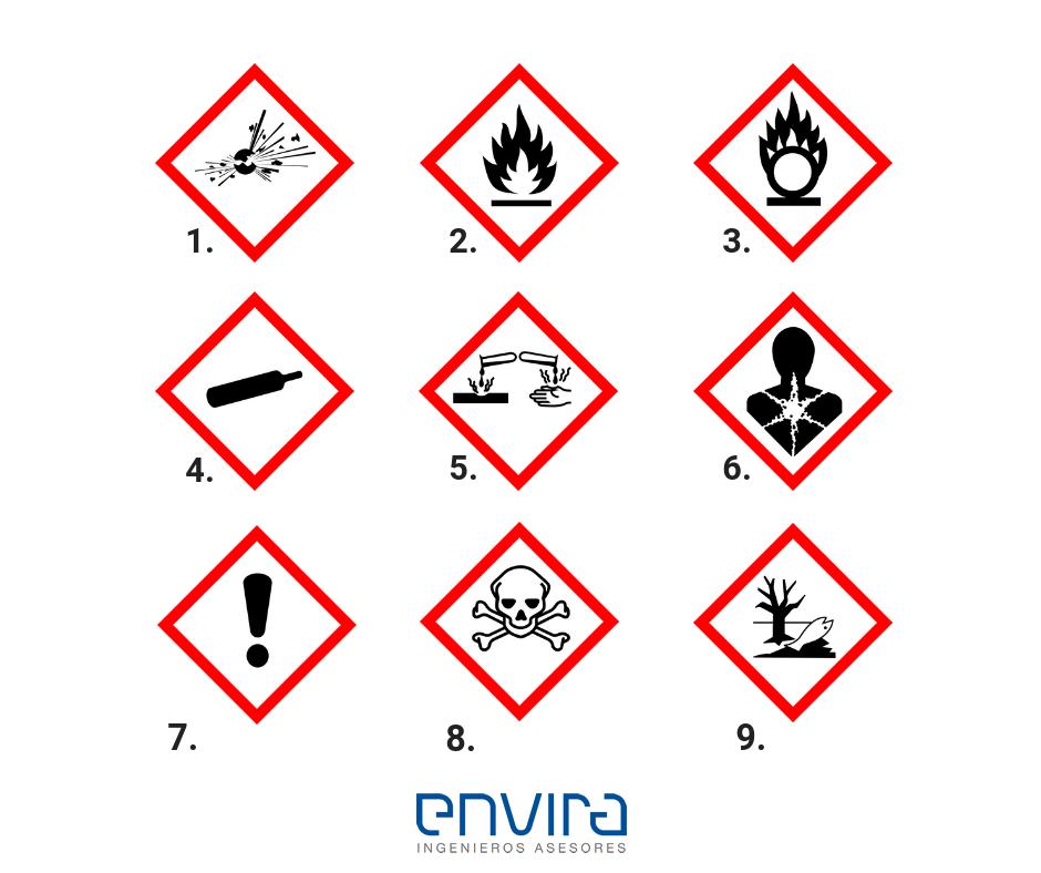 etiquetado de residuos peligrosos