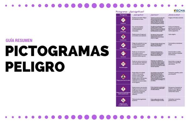 pictogramas-clp-quimicos-