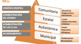 legislacion-ambiental-y-estructura-legislativa