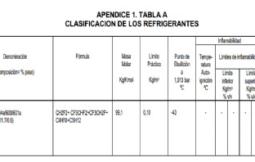 Refrigerante77