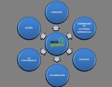 Servicios_ecogestor_64016