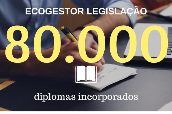 Ecogestor Legislaçao supera os 80.000 diplomas incorporados na sua base de datos